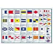 Marine merkinantolaitteet